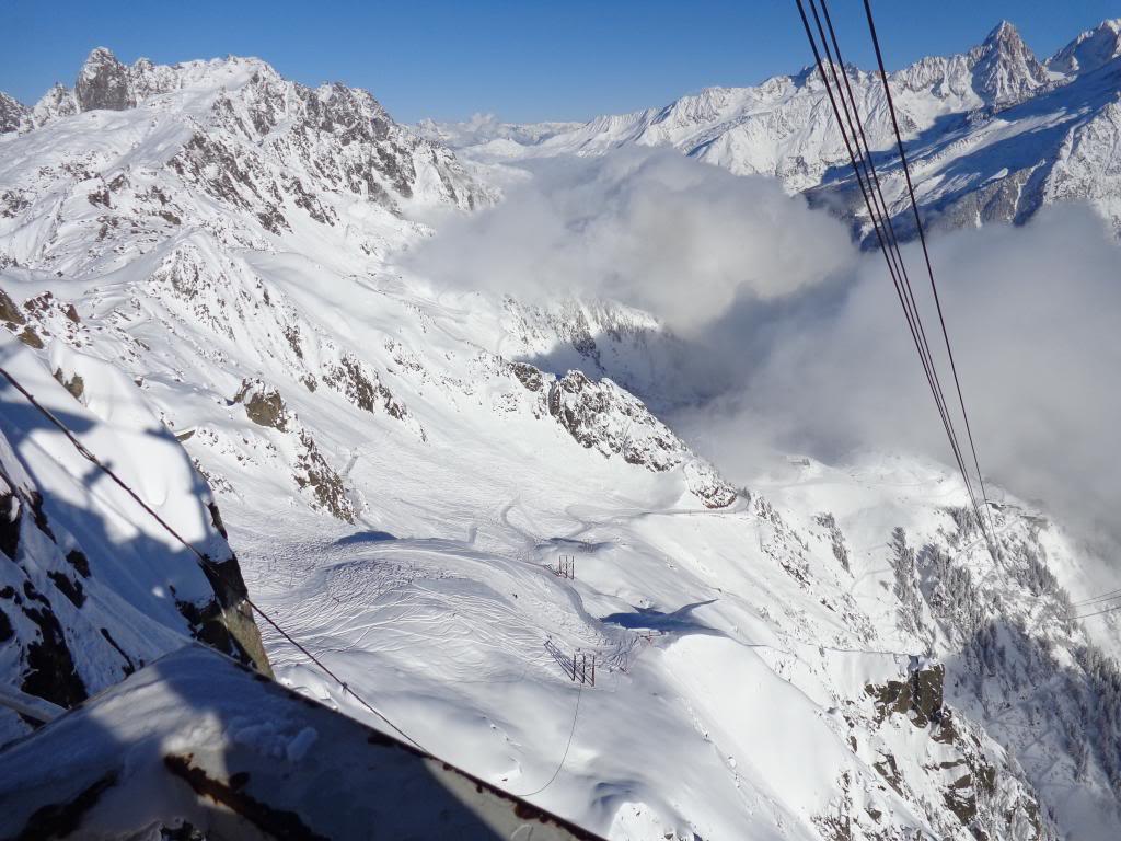 Brévent-Flégère/Chamonix