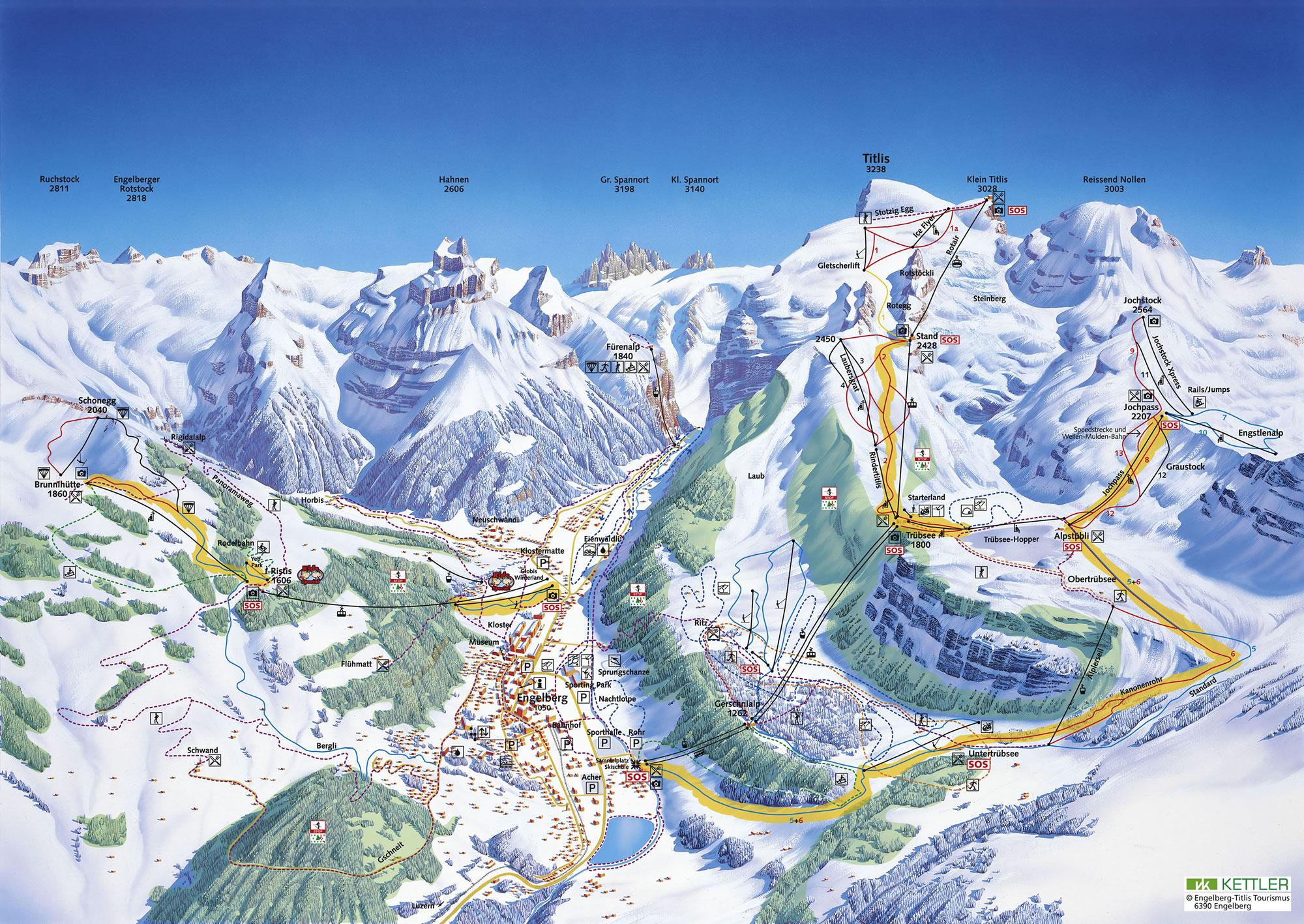 mapa pistas Engelberg-Titlis