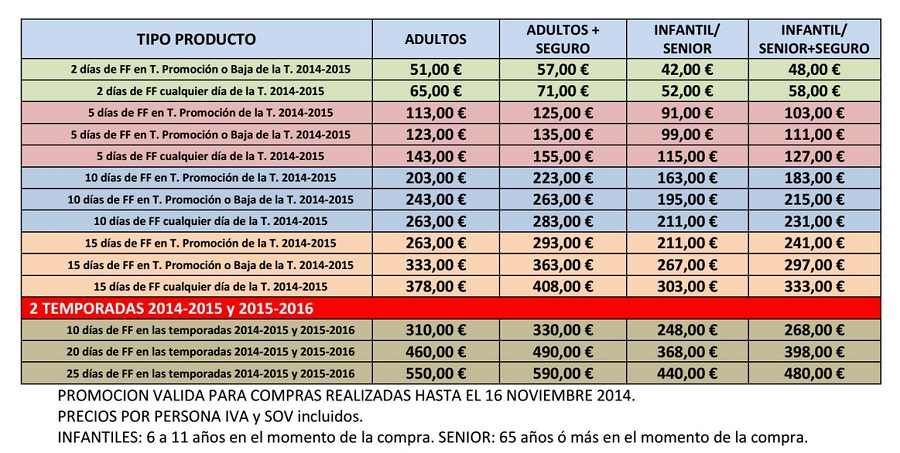 precios forfaits Candanchú temp 2014-15