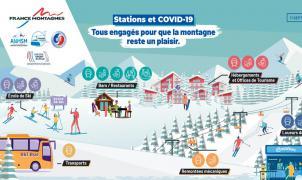Las estaciones de esquí de Francia ya tienen protocolo Covid para este invierno