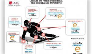 Rodillas y esquí se ponen de acuerdo en la Donjoy Ski Test de Aramón Cerler