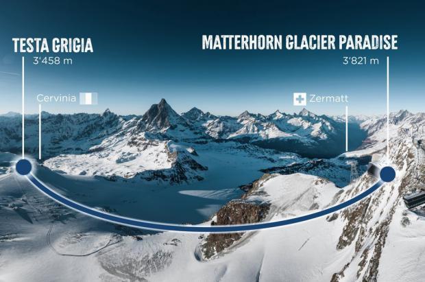 Luz verde al teleférico que conectará Suiza (Zermatt) y Italia (Cervinia) a partir del 2021
