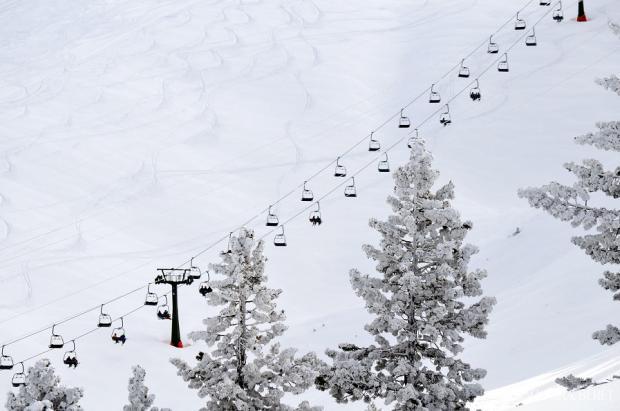 Snow Report de LdN: Marzo arranca con rotunda presencia de la nieve