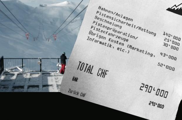 ¡290.000 € cada día para abrir una gran estación suiza! conoce los costes de una estación de esquí