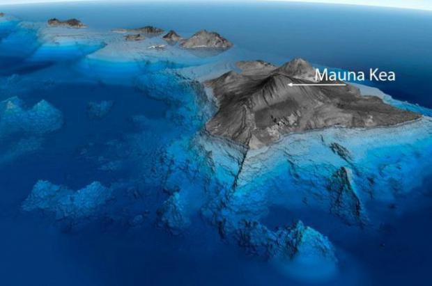 Si algún día me pierdo...buscadme en...Hawaii