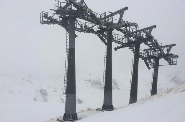 Doce estaciones de España dónde NO volveremos a esquiar. ¿Nunca más?