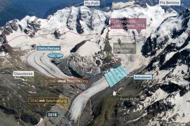Los suizos proponen hacer nieve artificial para salvar los glaciares de los Alpes