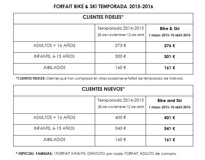 Tarifas Forfait  Bike & Ski Vallnord 2015-16
