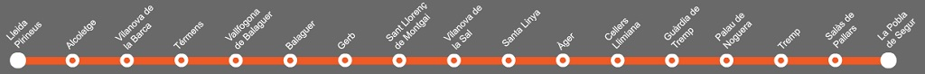 Paradas de la línea Lleida - La Pobla de Segur