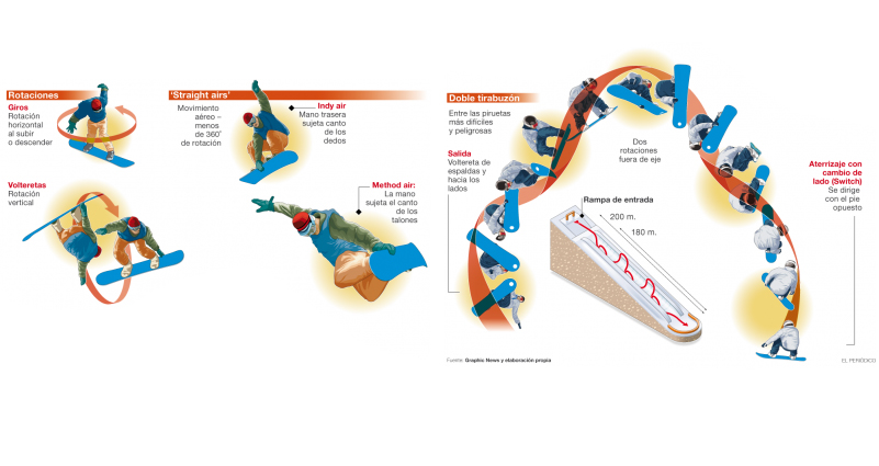 trucos snowboard